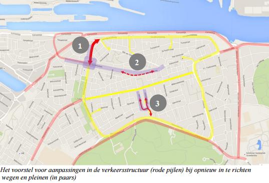 voorstel verkeersstructuur IJmuiden